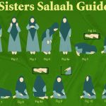 Differences Between Men & Women Salat & Method of Salat For Women According To Sunnah